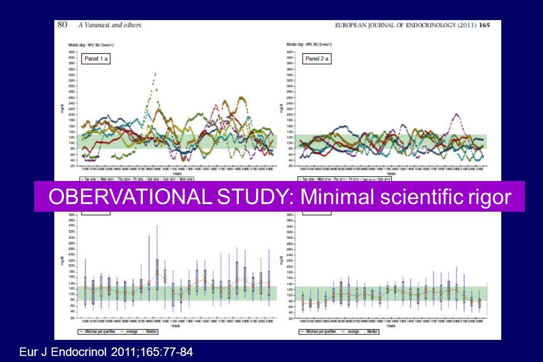Eur J Endocrinol 2011;165:77-84 OBERVATIONAL STUDY: Minimal scientific rigor