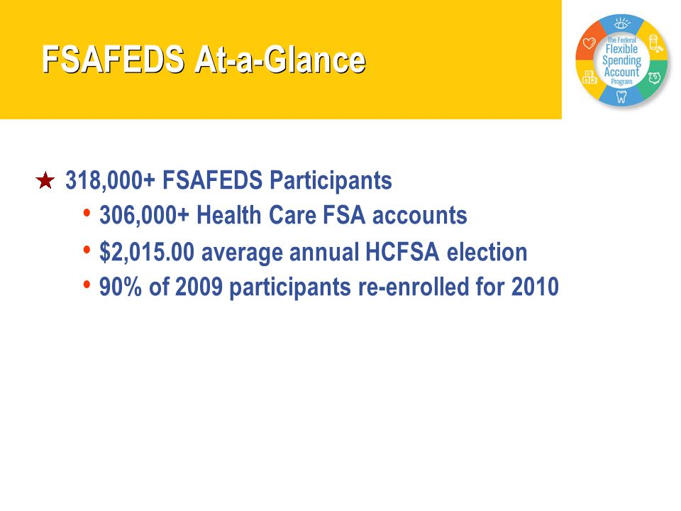 FSAFEDS At-a-Glance 318,000+ FSAFEDS Participants 306,000+ Health Care FSA accounts $2,015.00 average annual HCFSA election 90% of 2009 participants r