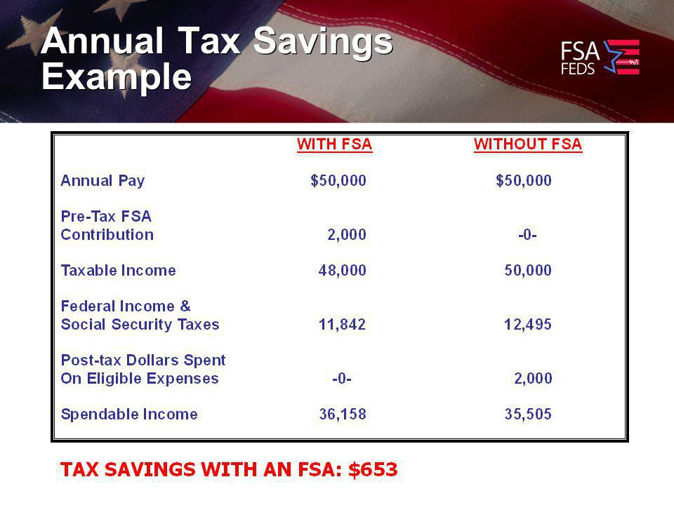 Annual Tax Savings Example