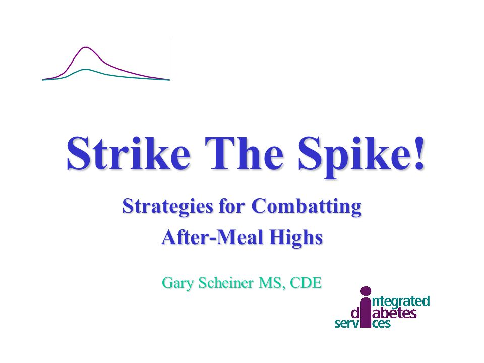 Strike The Spike! Strategies for Combatting After-Meal Highs Gary Scheiner MS, CDE