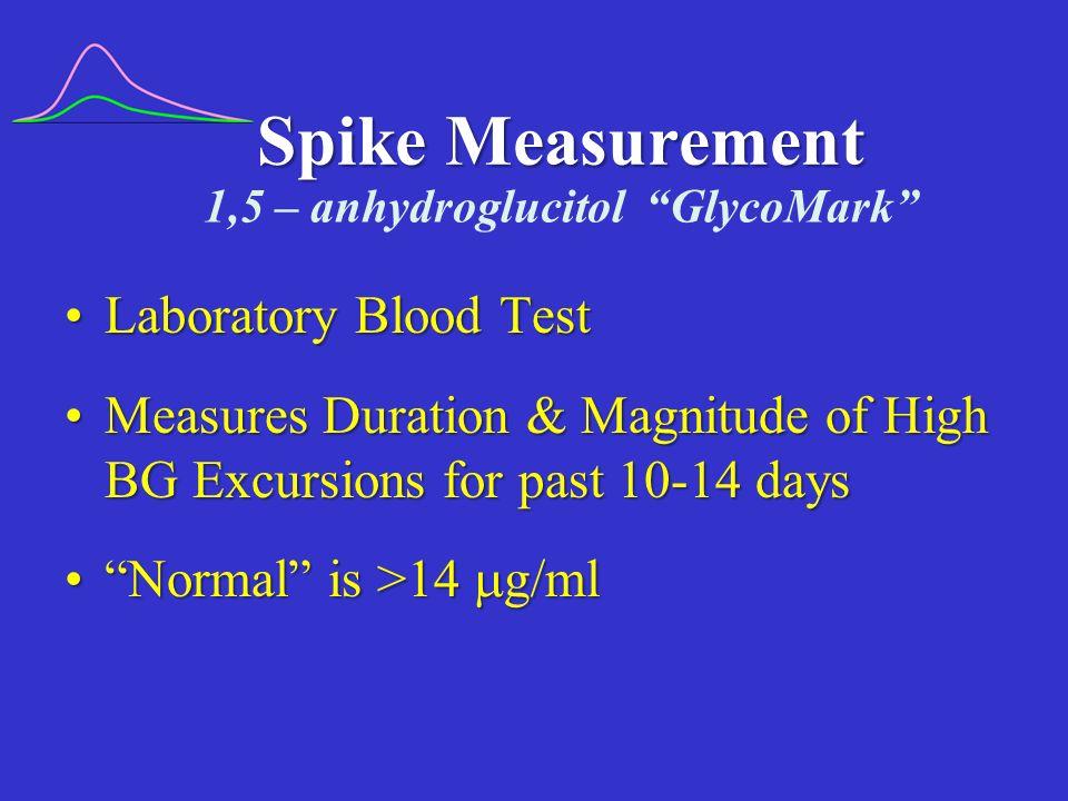 Spike Measurement Laboratory Blood TestLaboratory Blood Test Measures Duration & Magnitude of High BG Excursions for past 10-14 daysMeasures Duration