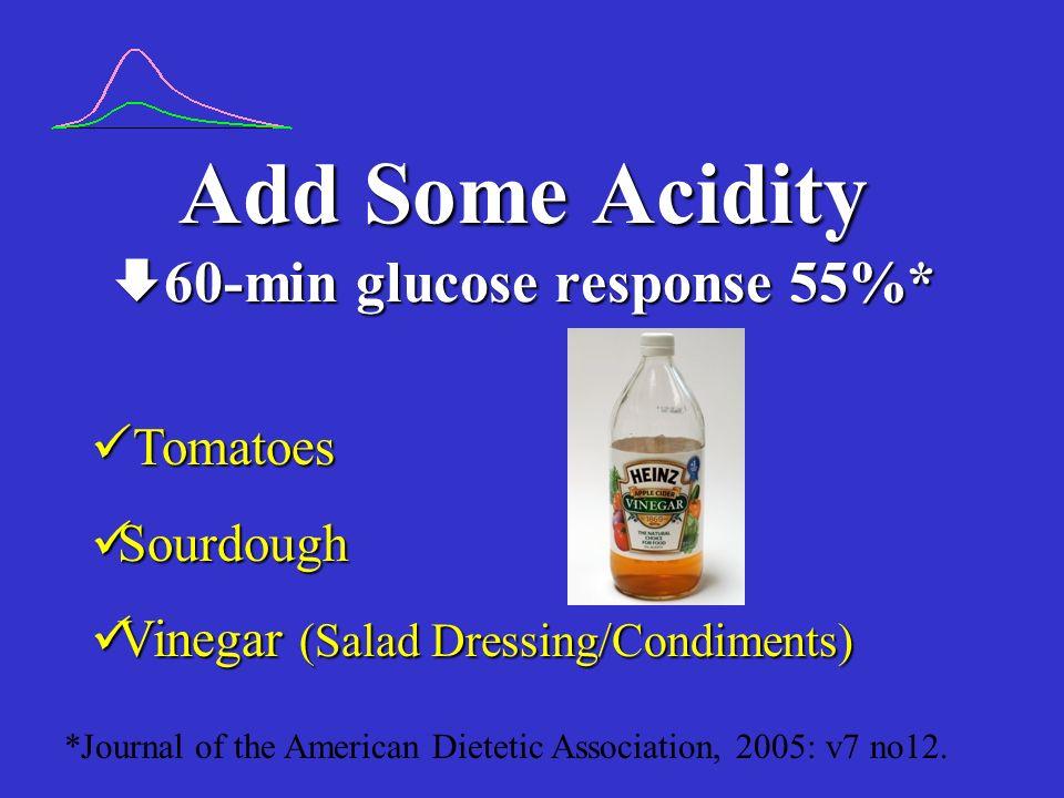 Add Some Acidity 60-min glucose response 55%* Tomatoes Tomatoes Sourdough Sourdough Vinegar (Salad Dressing/Condiments) Vinegar (Salad Dressing/Condim