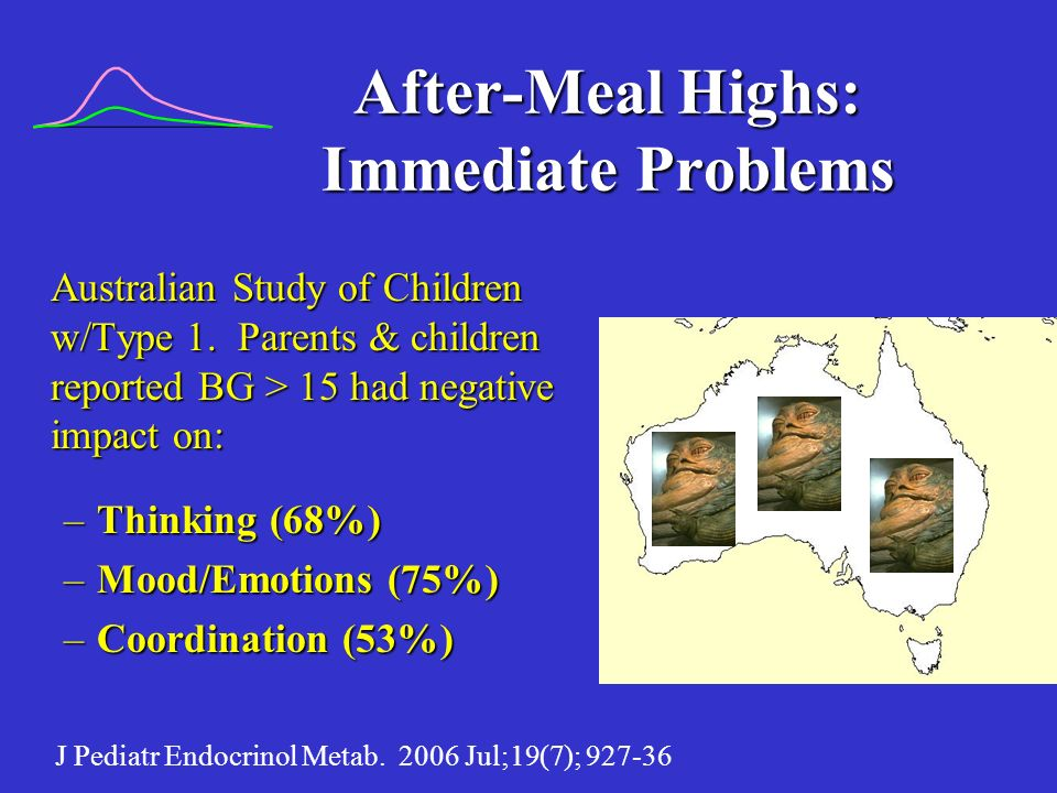 After-Meal Highs: Immediate Problems Australian Study of Children w/Type 1.