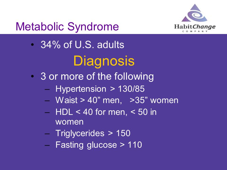 Metabolic Syndrome 34% of U.S. adults Diagnosis 3 or more of the following –Hypertension > 130/85 –Waist > 40 men, >35 women –HDL < 40 for men, < 50 i