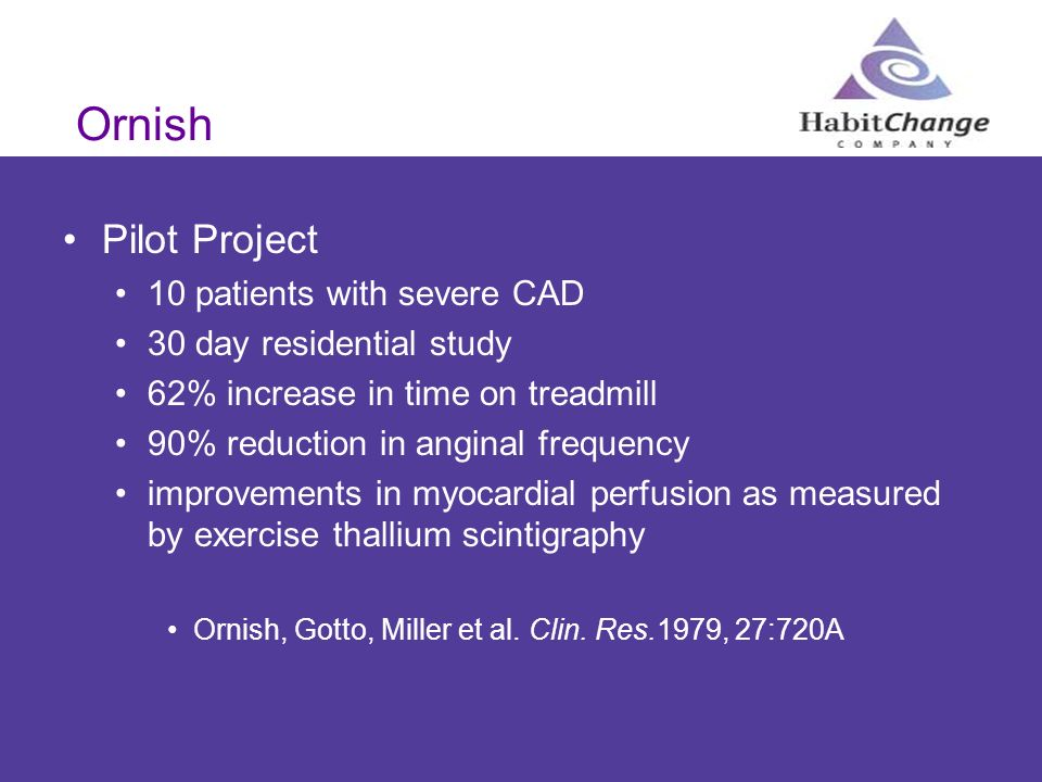 Ornish Pilot Project 10 patients with severe CAD 30 day residential study 62% increase in time on treadmill 90% reduction in anginal frequency improve