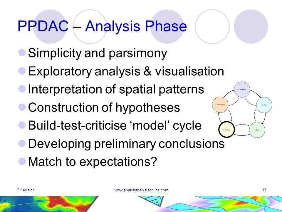 3 rd editionwww.spatialanalysisonline.com13 PPDAC – Analysis Phase Simplicity and parsimony Exploratory analysis & visualisation Interpretation of spa