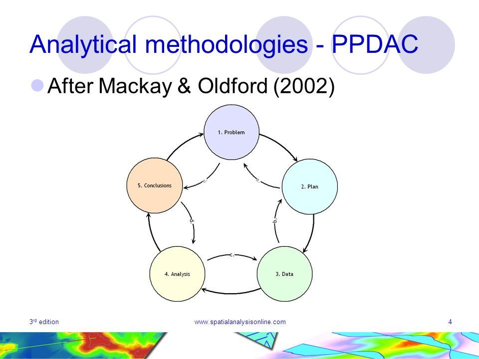 3 rd editionwww.spatialanalysisonline.com4 Analytical methodologies - PPDAC After Mackay & Oldford (2002)
