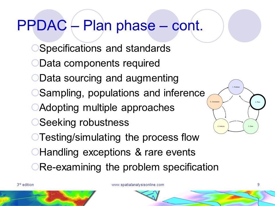 3 rd editionwww.spatialanalysisonline.com9 PPDAC – Plan phase – cont. Specifications and standards Data components required Data sourcing and augmenti