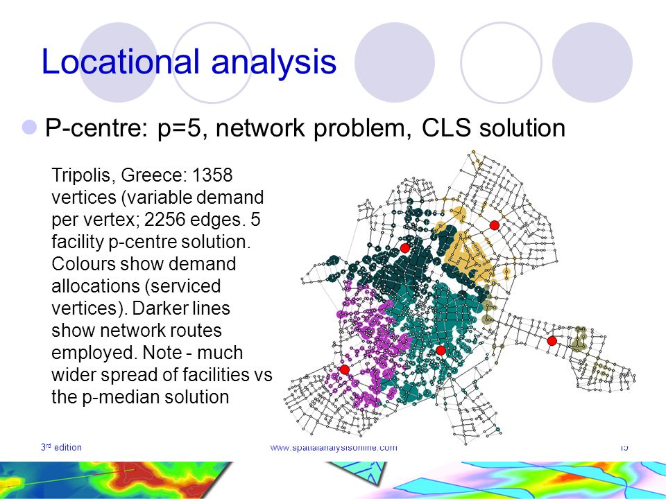 3 rd editionwww.spatialanalysisonline.com16 Locational analysis Arc Routing Visit all links in a network (exactly once if possible) Applications: rubbish collection; snow clearance; door-to-door deliveries/meter reading Variants: subset of links to be covered; variable link costs/directional constraints; capacity constraints on vehicles; preferential links