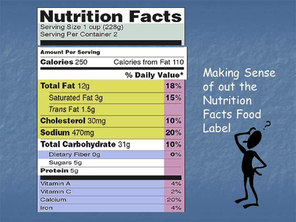 Making Sense of out the Nutrition Facts Food Label