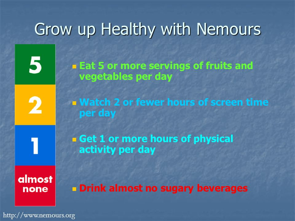Grow up Healthy with Nemours Eat 5 or more servings of fruits and vegetables per day Watch 2 or fewer hours of screen time per day Get 1 or more hours of physical activity per day Drink almost no sugary beverages http://www.nemours.org