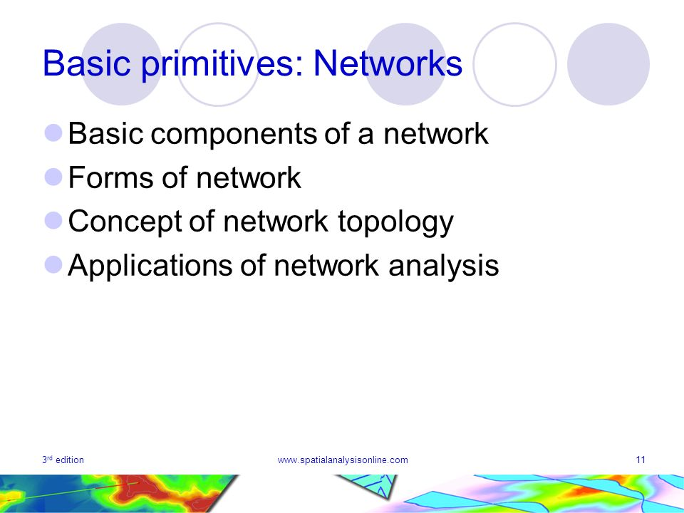 3 rd editionwww.spatialanalysisonline.com11 Basic primitives: Networks Basic components of a network Forms of network Concept of network topology Applications of network analysis