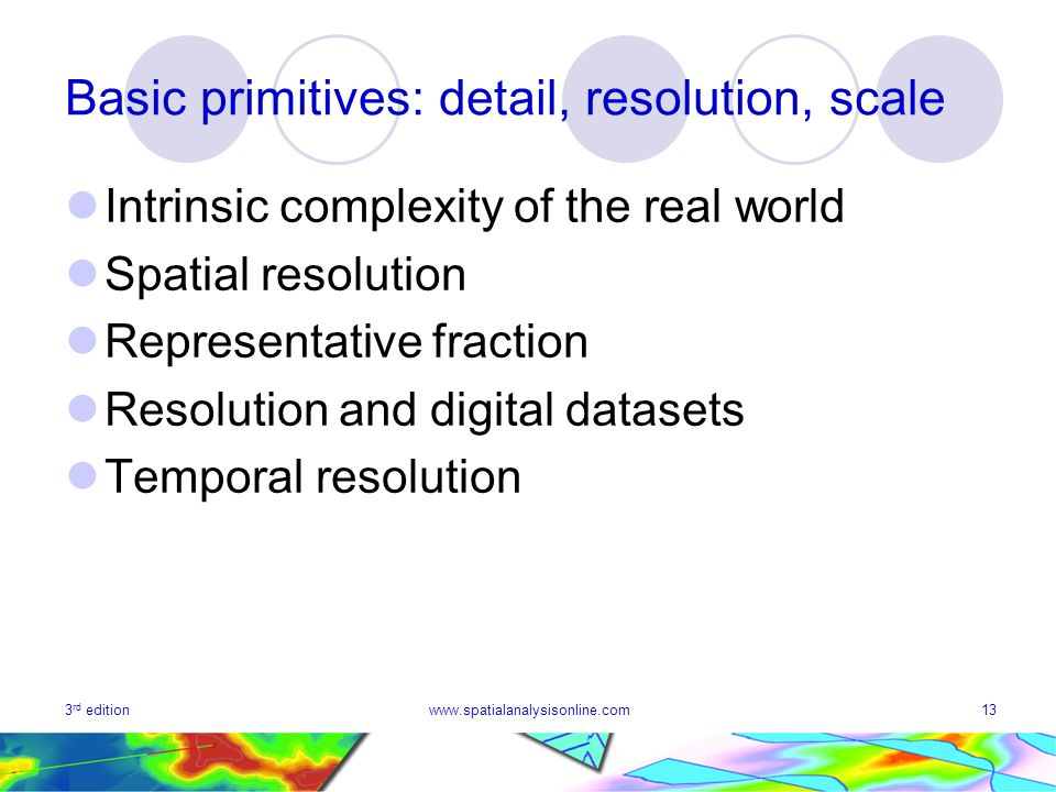 3 rd editionwww.spatialanalysisonline.com13 Basic primitives: detail, resolution, scale Intrinsic complexity of the real world Spatial resolution Representative fraction Resolution and digital datasets Temporal resolution