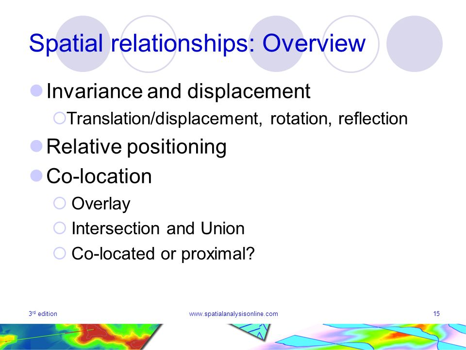 3 rd editionwww.spatialanalysisonline.com15 Spatial relationships: Overview Invariance and displacement Translation/displacement, rotation, reflection Relative positioning Co-location Overlay Intersection and Union Co-located or proximal