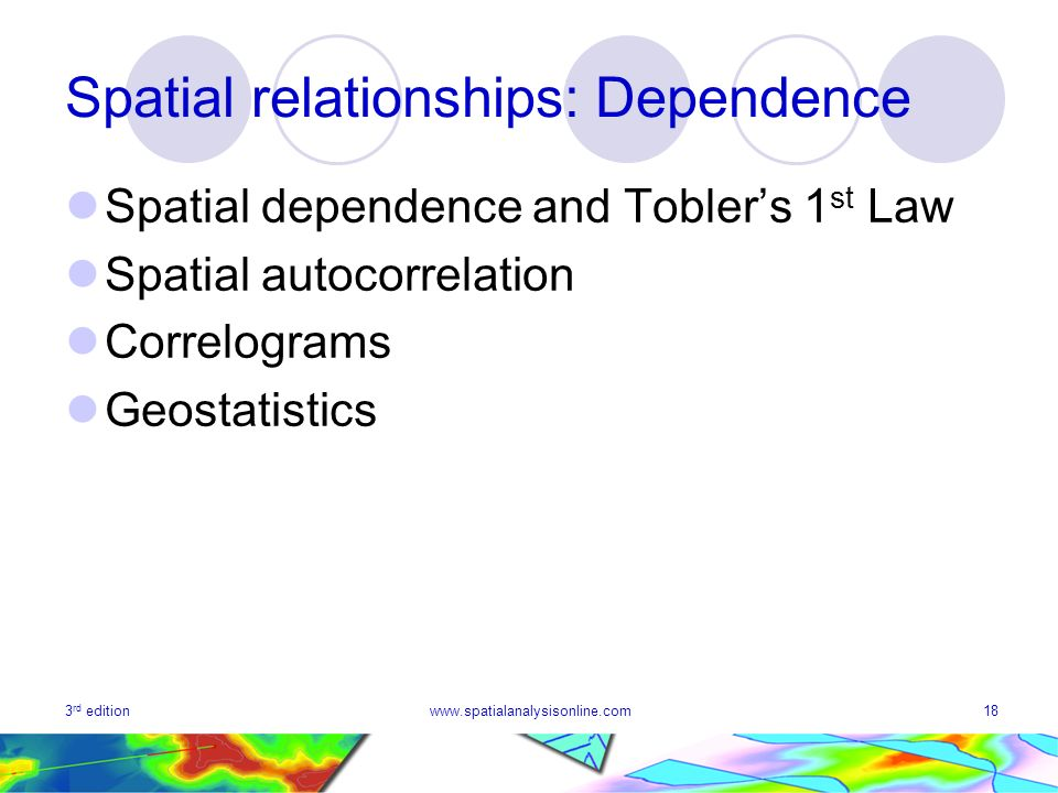 3 rd editionwww.spatialanalysisonline.com18 Spatial relationships: Dependence Spatial dependence and Toblers 1 st Law Spatial autocorrelation Correlograms Geostatistics