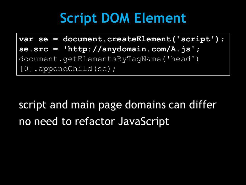 Script DOM Element var se = document.createElement( script ); se.src = http://anydomain.com/A.js ; document.getElementsByTagName( head ) [0].appendChild(se); script and main page domains can differ no need to refactor JavaScript