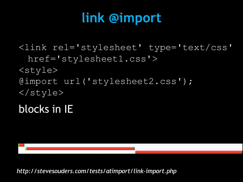 link @import @import url( stylesheet2.css ); blocks in IE http://stevesouders.com/tests/atimport/link-import.php