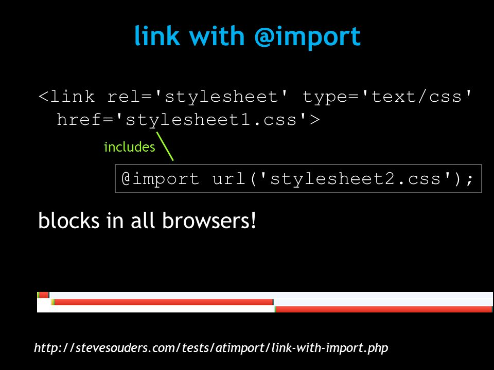link with @import blocks in all browsers! http://stevesouders.com/tests/atimport/link-with-import.php @import url('stylesheet2.css'); includes