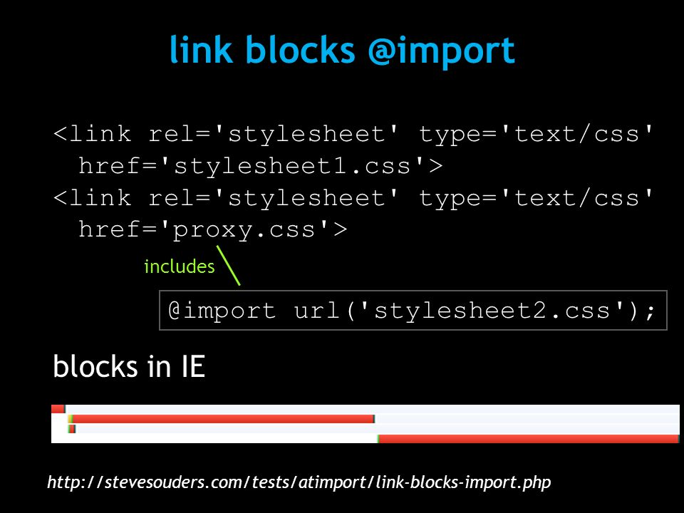 link blocks @import blocks in IE http://stevesouders.com/tests/atimport/link-blocks-import.php @import url('stylesheet2.css'); includes