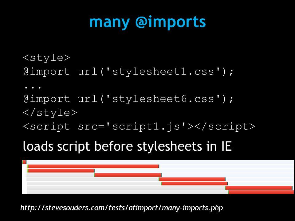 many @imports @import url( stylesheet1.css );...