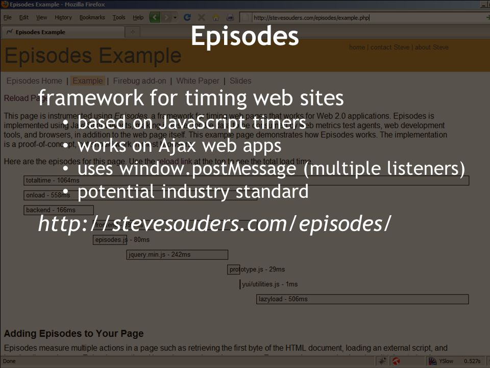 Episodes framework for timing web sites based on JavaScript timers works on Ajax web apps uses window.postMessage (multiple listeners) potential industry standard http://stevesouders.com/episodes/