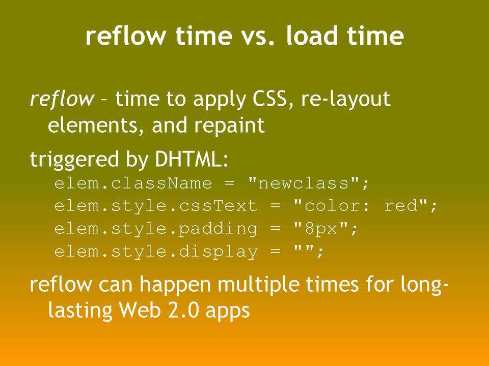 reflow time vs.