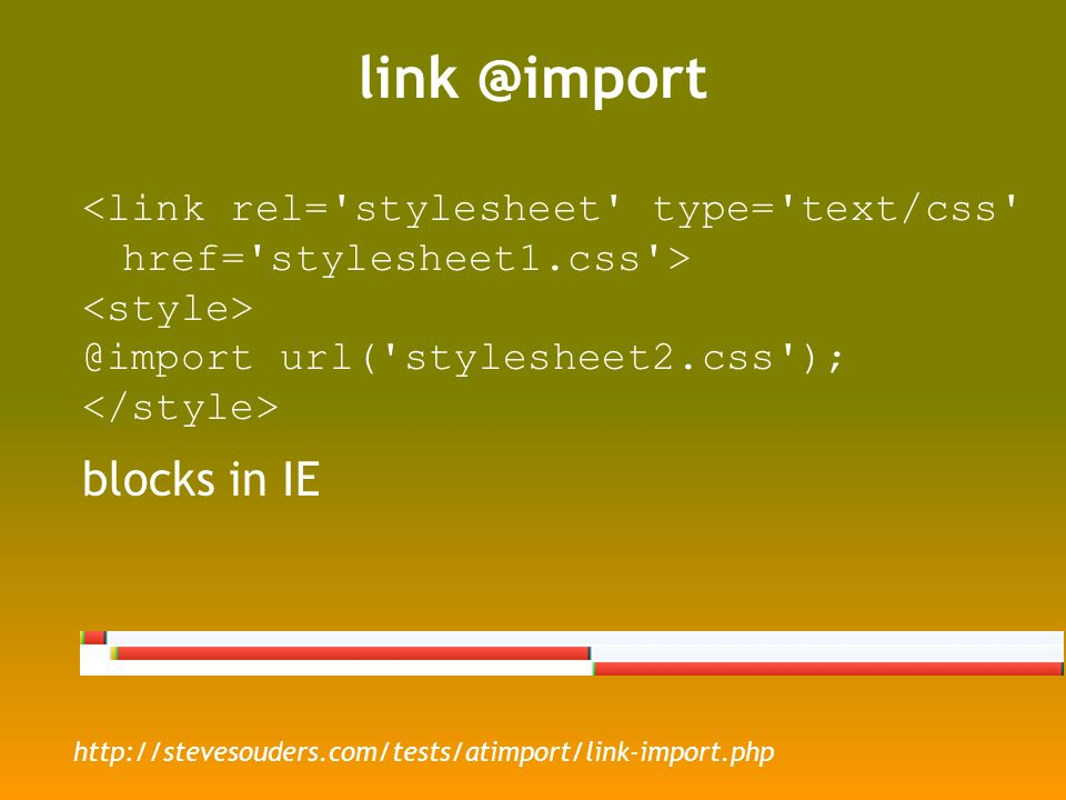 link @import @import url('stylesheet2.css'); blocks in IE http://stevesouders.com/tests/atimport/link-import.php