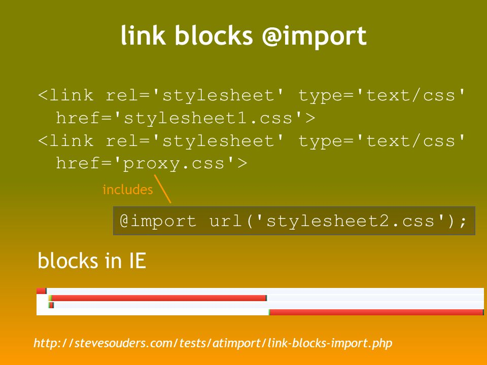 link blocks @import blocks in IE http://stevesouders.com/tests/atimport/link-blocks-import.php @import url( stylesheet2.css ); includes