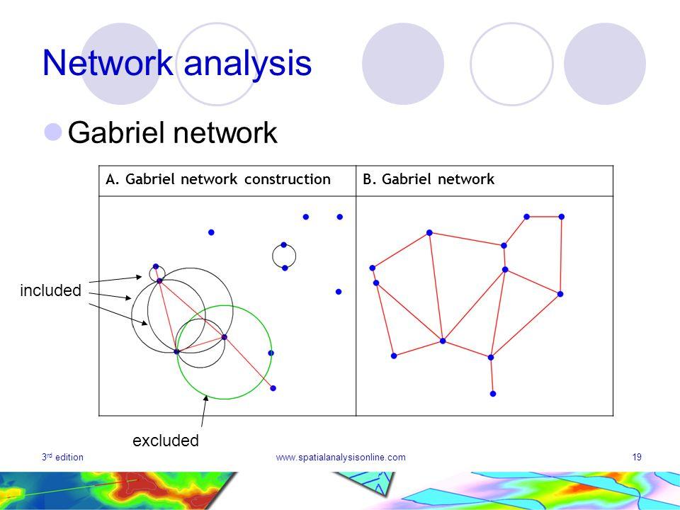 3 rd editionwww.spatialanalysisonline.com19 Network analysis Gabriel network A.