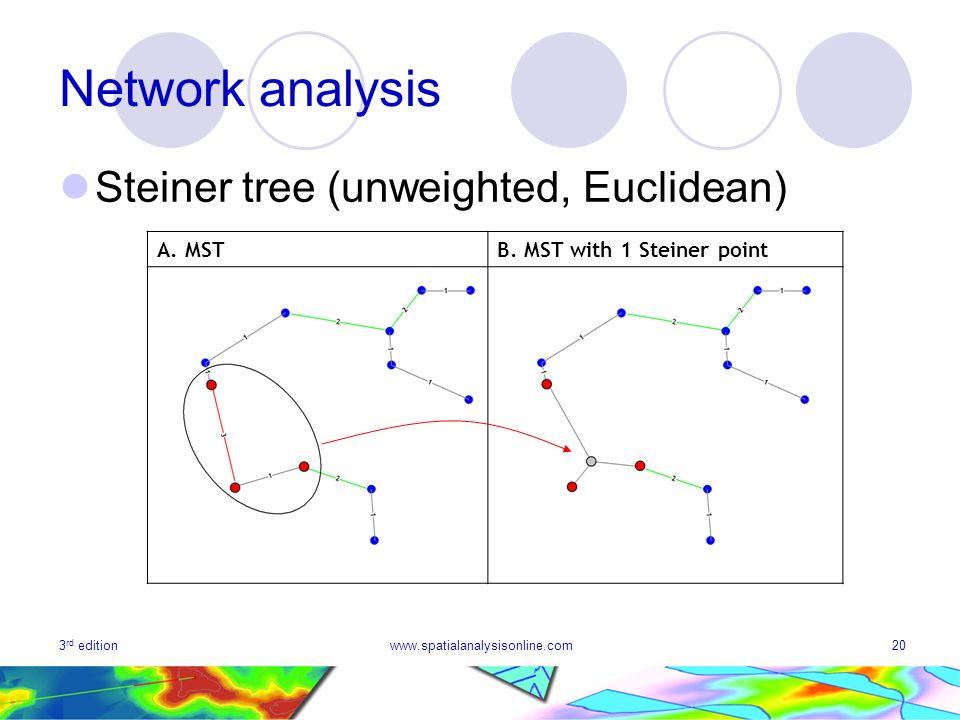 3 rd editionwww.spatialanalysisonline.com20 Network analysis Steiner tree (unweighted, Euclidean) A.