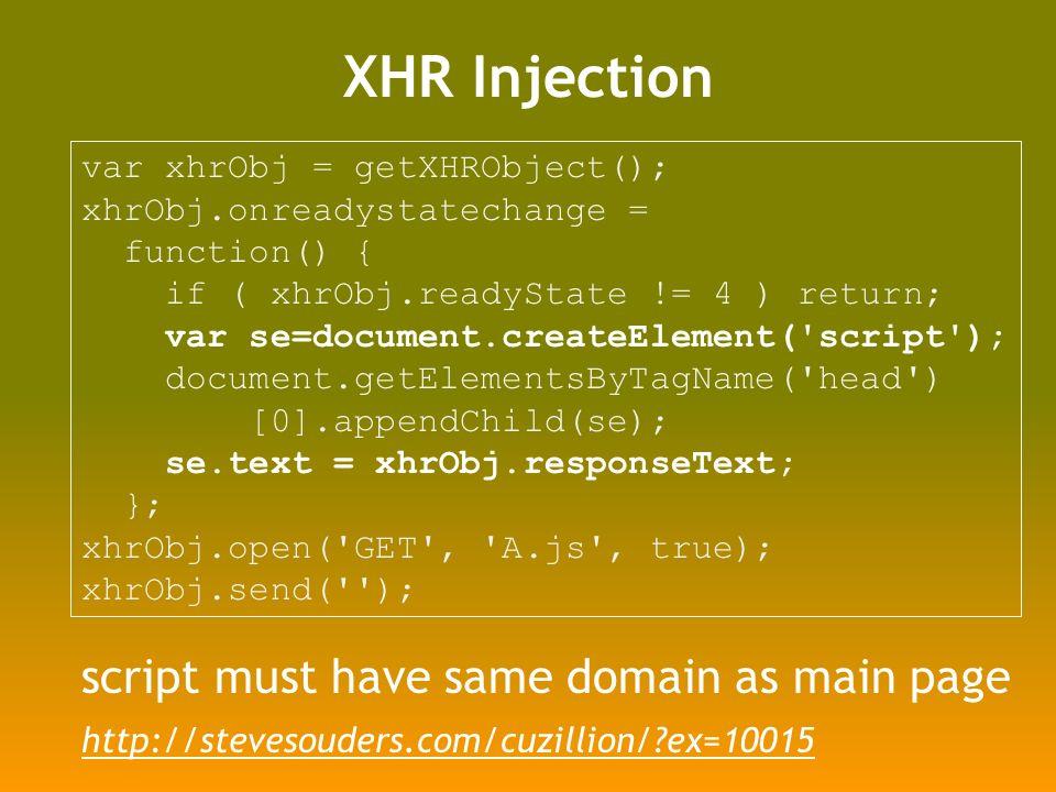 XHR Injection var xhrObj = getXHRObject(); xhrObj.onreadystatechange = function() { if ( xhrObj.readyState != 4 ) return; var se=document.createElement( script ); document.getElementsByTagName( head ) [0].appendChild(se); se.text = xhrObj.responseText; }; xhrObj.open( GET , A.js , true); xhrObj.send( ); script must have same domain as main page http://stevesouders.com/cuzillion/ ex=10015