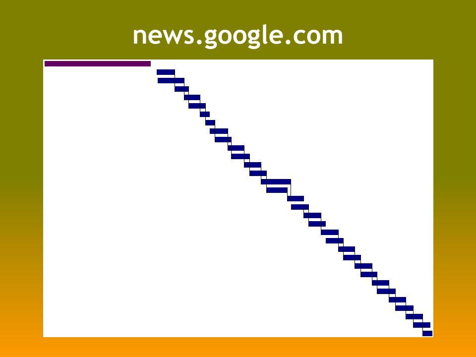 http://news.google.com news.google.com