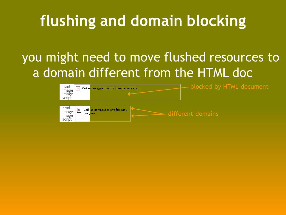 flushing and domain blocking you might need to move flushed resources to a domain different from the HTML doc html image script html image script blocked by HTML document different domains