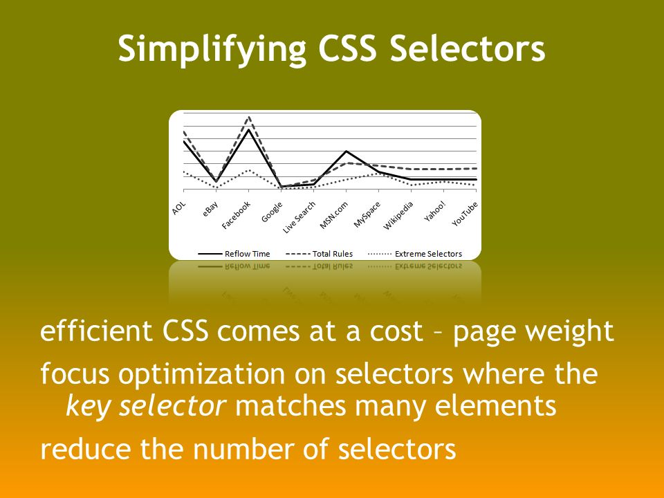 Simplifying CSS Selectors efficient CSS comes at a cost – page weight focus optimization on selectors where the key selector matches many elements reduce the number of selectors
