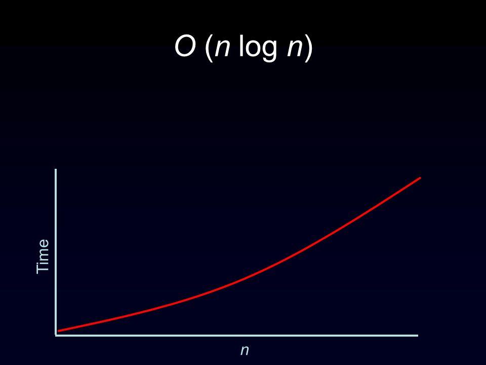 O (n log n) Time n