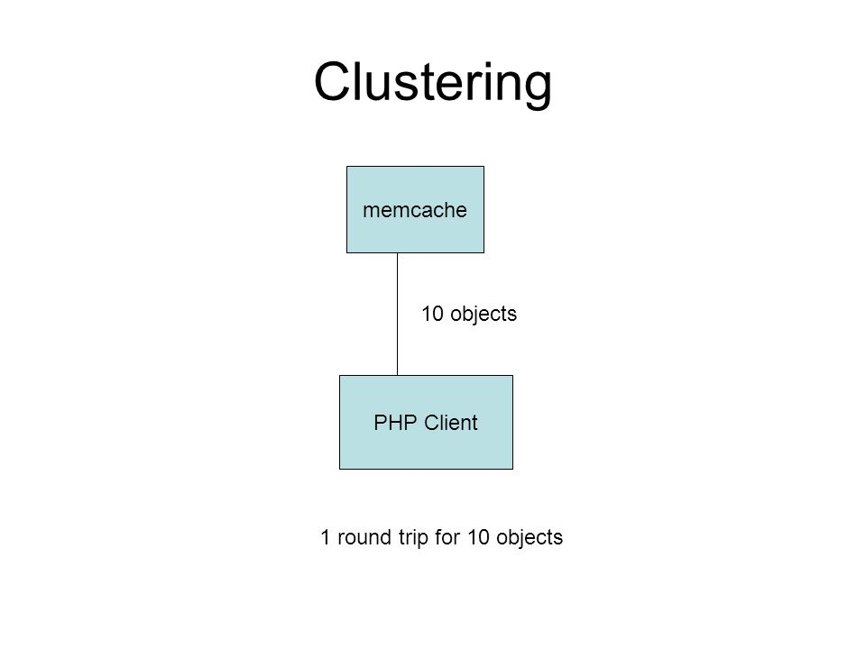 Clustering PHP Client memcache 10 objects 1 round trip for 10 objects