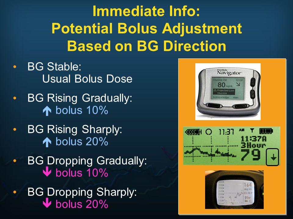 Immediate Info: Potential Bolus Adjustment Based on BG Direction BG Stable: Usual Bolus Dose BG Rising Gradually: bolus 10% BG Rising Sharply: bolus 2