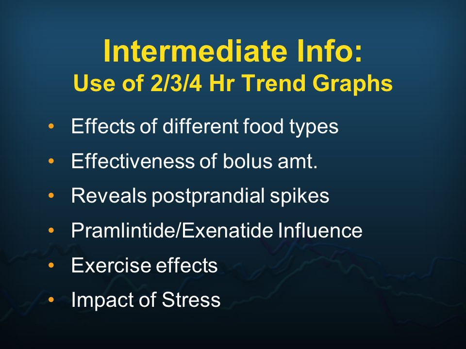 Intermediate Info: Use of 2/3/4 Hr Trend Graphs Effects of different food types Effectiveness of bolus amt. Reveals postprandial spikes Pramlintide/Ex