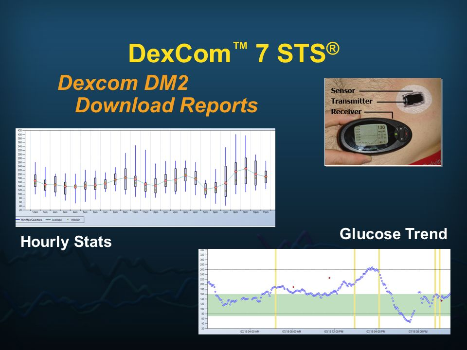 DexCom 7 STS ® Hourly Stats Glucose Trend Dexcom DM2 Download Reports