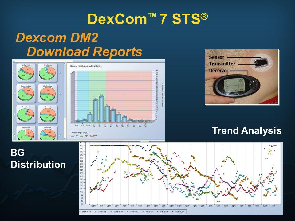 DexCom 7 STS ® BG Distribution Trend Analysis Dexcom DM2 Download Reports