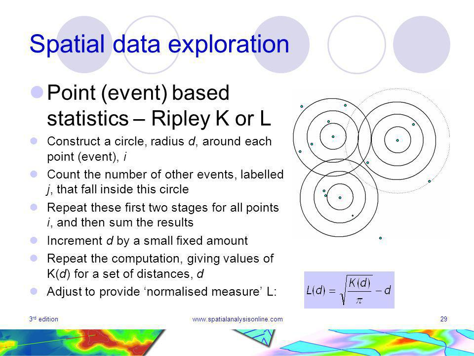 3 rd editionwww.spatialanalysisonline.com29 Spatial data exploration Point (event) based statistics – Ripley K or L Construct a circle, radius d, around each point (event), i Count the number of other events, labelled j, that fall inside this circle Repeat these first two stages for all points i, and then sum the results Increment d by a small fixed amount Repeat the computation, giving values of K(d) for a set of distances, d Adjust to provide normalised measure L: