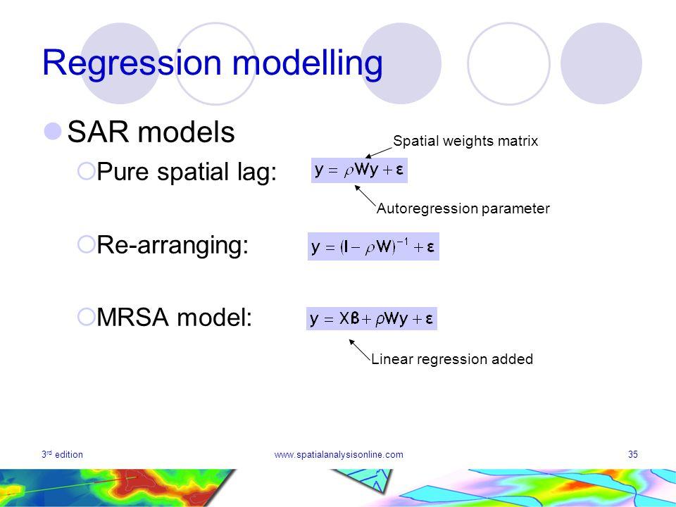 3 rd editionwww.spatialanalysisonline.com35 Regression modelling SAR models Pure spatial lag: Re-arranging: MRSA model: Autoregression parameter Spati