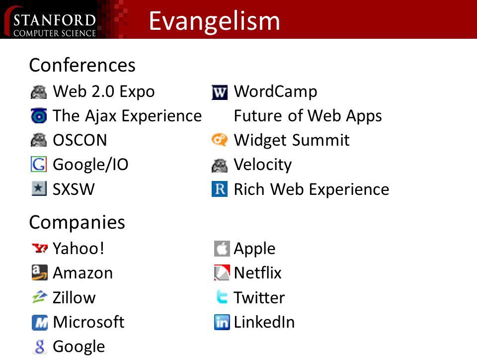 Evangelism Conferences Web 2.0 Expo The Ajax Experience OSCON Google/IO SXSW Companies Yahoo.