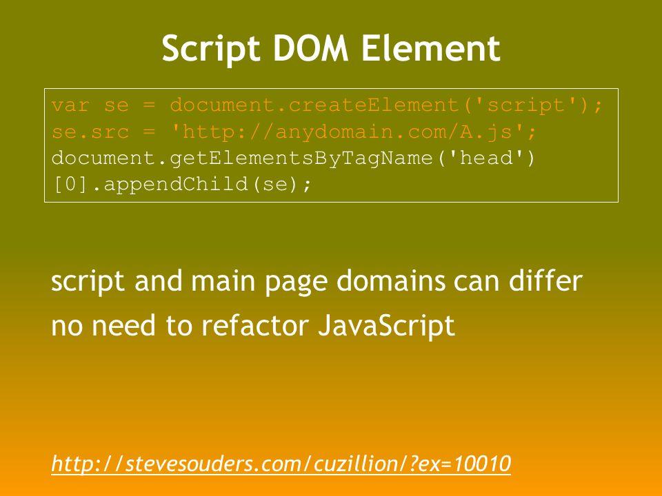 Script DOM Element var se = document.createElement( script ); se.src = http://anydomain.com/A.js ; document.getElementsByTagName( head ) [0].appendChild(se); script and main page domains can differ no need to refactor JavaScript http://stevesouders.com/cuzillion/ ex=10010