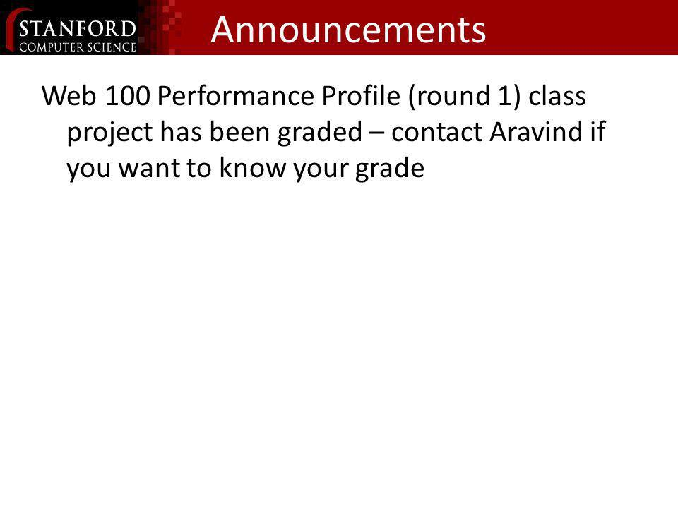 Announcements Web 100 Performance Profile (round 1) class project has been graded – contact Aravind if you want to know your grade