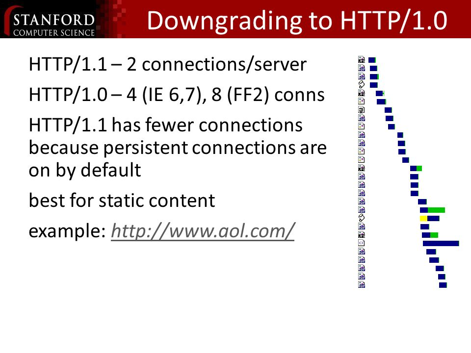 Downgrading to HTTP/1.0 HTTP/1.1 – 2 connections/server HTTP/1.0 – 4 (IE 6,7), 8 (FF2) conns HTTP/1.1 has fewer connections because persistent connections are on by default best for static content example: http://www.aol.com/http://www.aol.com/