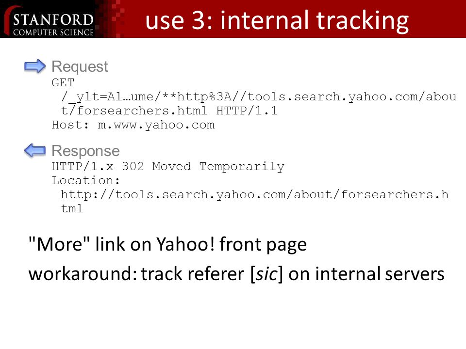 use 3: internal tracking GET /_ylt=Al…ume/**http%3A//tools.search.yahoo.com/abou t/forsearchers.html HTTP/1.1 Host: m.www.yahoo.com Request HTTP/1.x 302 Moved Temporarily Location: http://tools.search.yahoo.com/about/forsearchers.h tml Response More link on Yahoo.