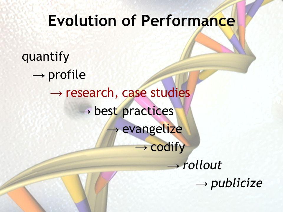 Evolution of Performance quantify profile research, case studies best practices evangelize codify rollout publicize
