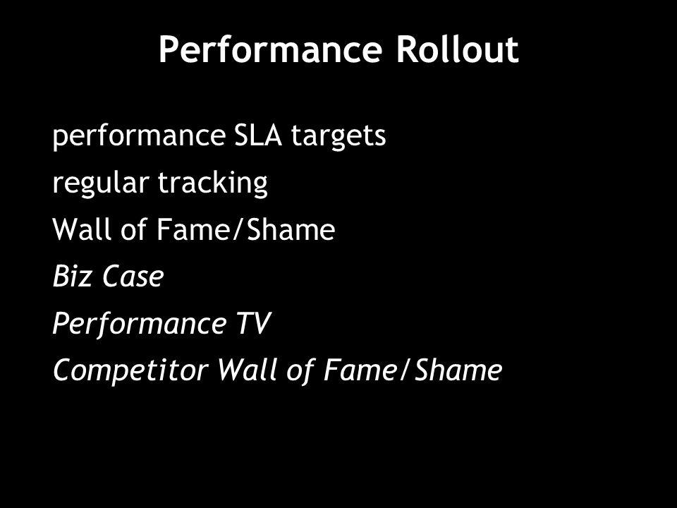 Performance Rollout performance SLA targets regular tracking Wall of Fame/Shame Biz Case Performance TV Competitor Wall of Fame/Shame