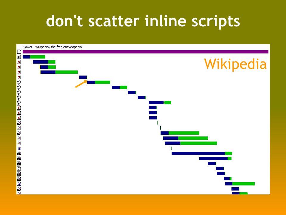 eBay MSN MySpace Wikipedia don't scatter inline scripts